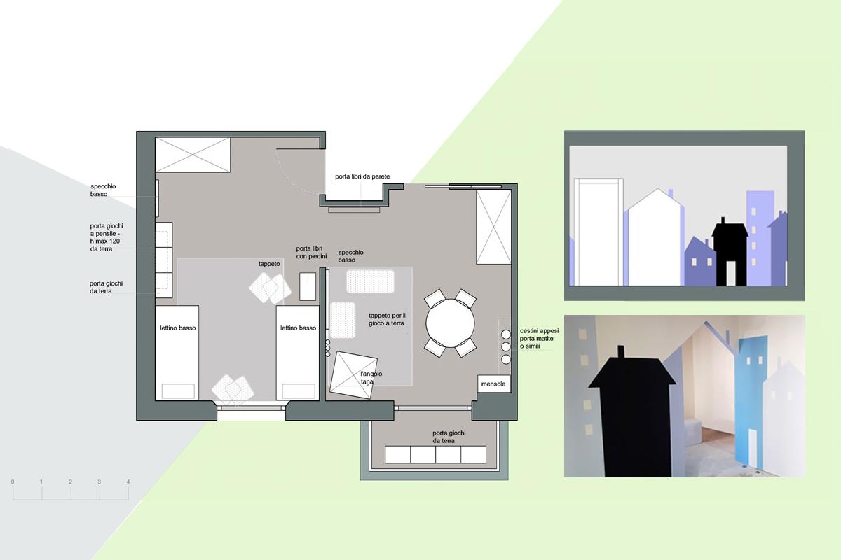 Progetto di Camera Montessoriana